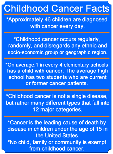 cancerfacts